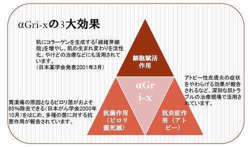 αGri-xの3大効果